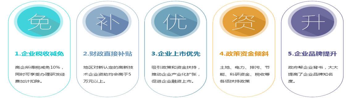 高新技術企業認證(圖1)
